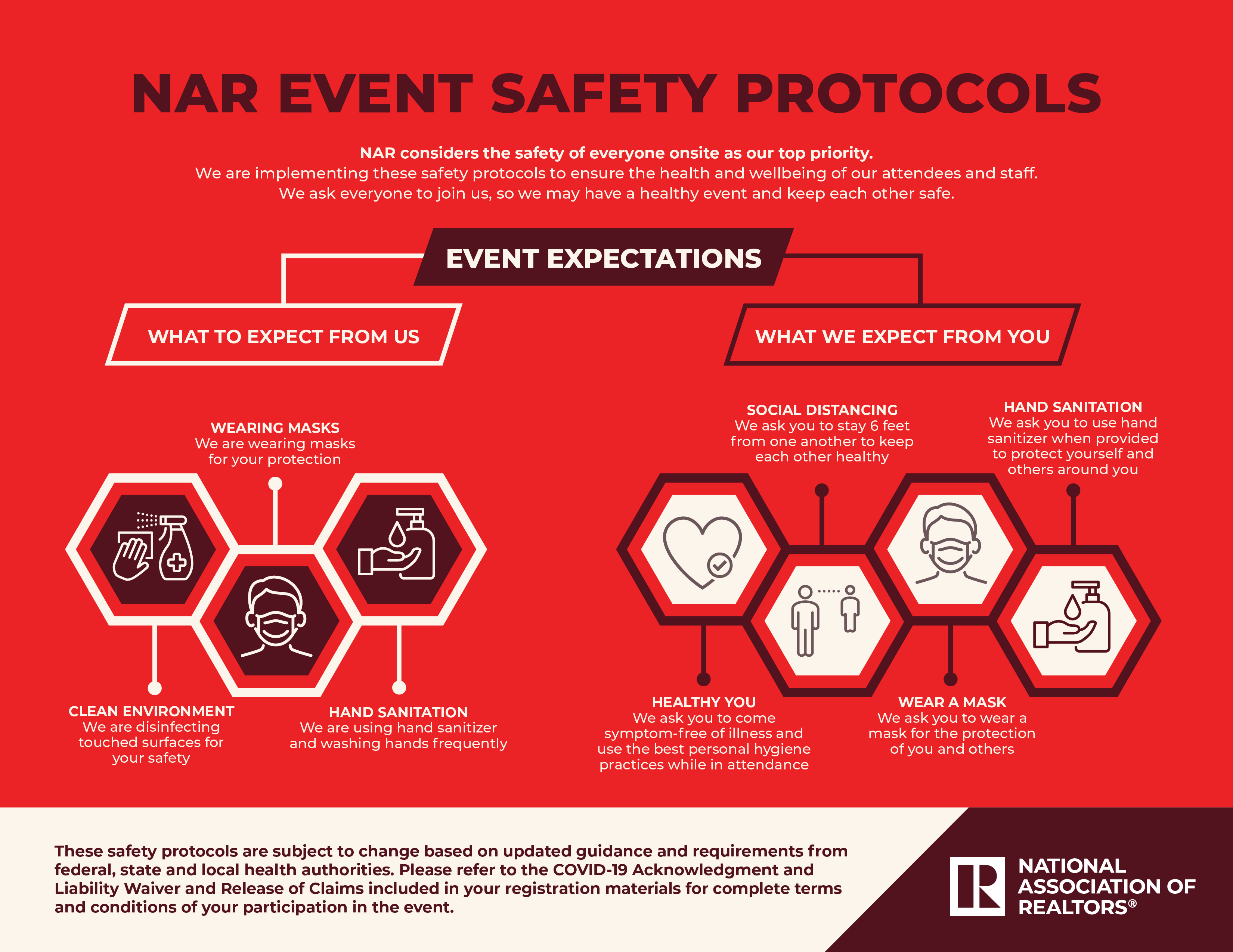 NAR Event Safety Protocols